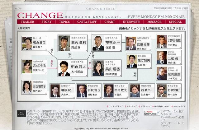 change_people